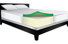 Are You Sleeping on the Right Mattress?