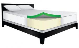 right-mattress
